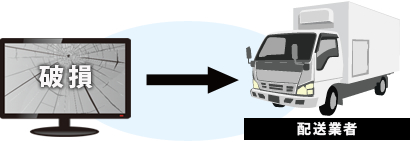 輸送事故の処理について